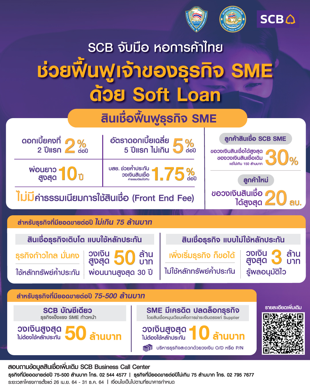 SCB จับมือ หออการค้าไทย ช่วยฟื้นฟูเจ้าของธุรกิจ SME ด้วย Soft Loan